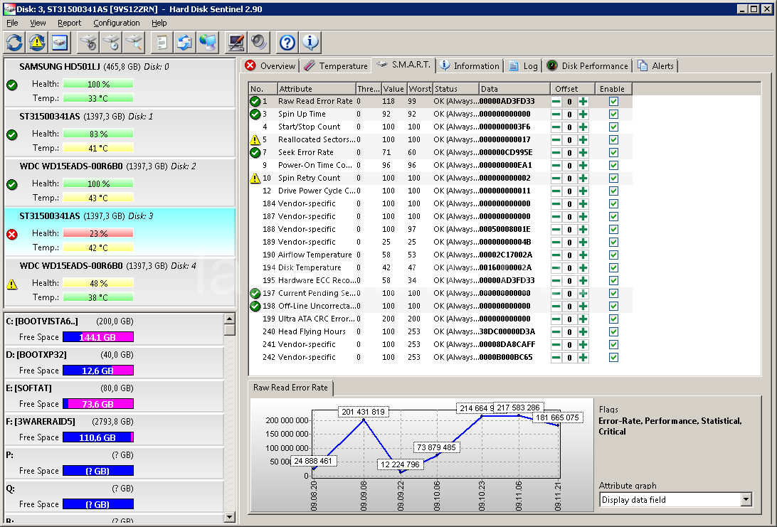 software-hdsentinel-test